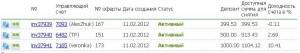 Инвестиции в ПАММ 1.0: неделя 5, +$19,08