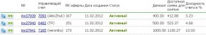 Отчет об инвестициях в ПАММ 1 неделя 7 +$23.19