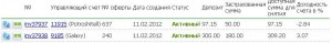 Инвестиции в ПАММ 2 неделя 3, +$70,70