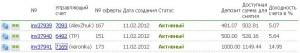 об инвестициях в ПАММы 1: неделя 8 +$35.79