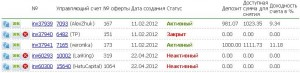 Отчет об инвестициях в ПАММ неделя 10