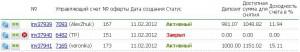 инвестиции в ПАММ: неделя 11, +$97.88