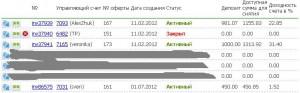 Инвестиции в паммы отчет за июнь 2012