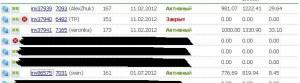 Отчет вложениям в паммы за июль, 2012