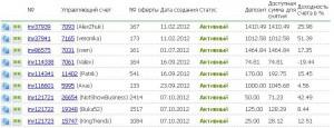 Отчет инвестора по памм вложениям за октябрь