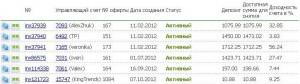 как инвестировать в паммы в декабре 2012