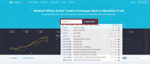 сервис tradingview