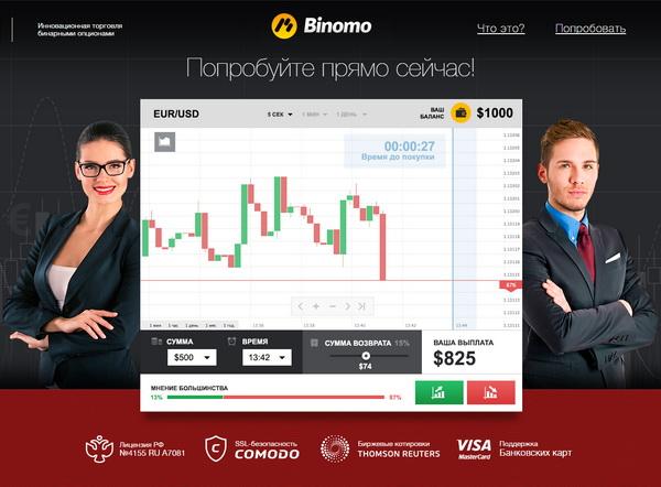 Опционный трейдинг с 1 доллара через Binomo